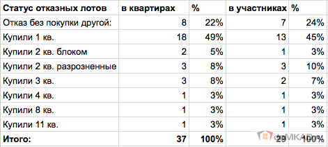 Screen Shot 2016-10-22 at 15.59.31.png